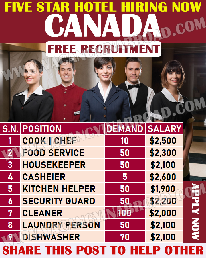 Five Star Hotel Hiring Now in Canada