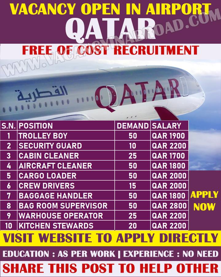 Airport Job Open in Qatar