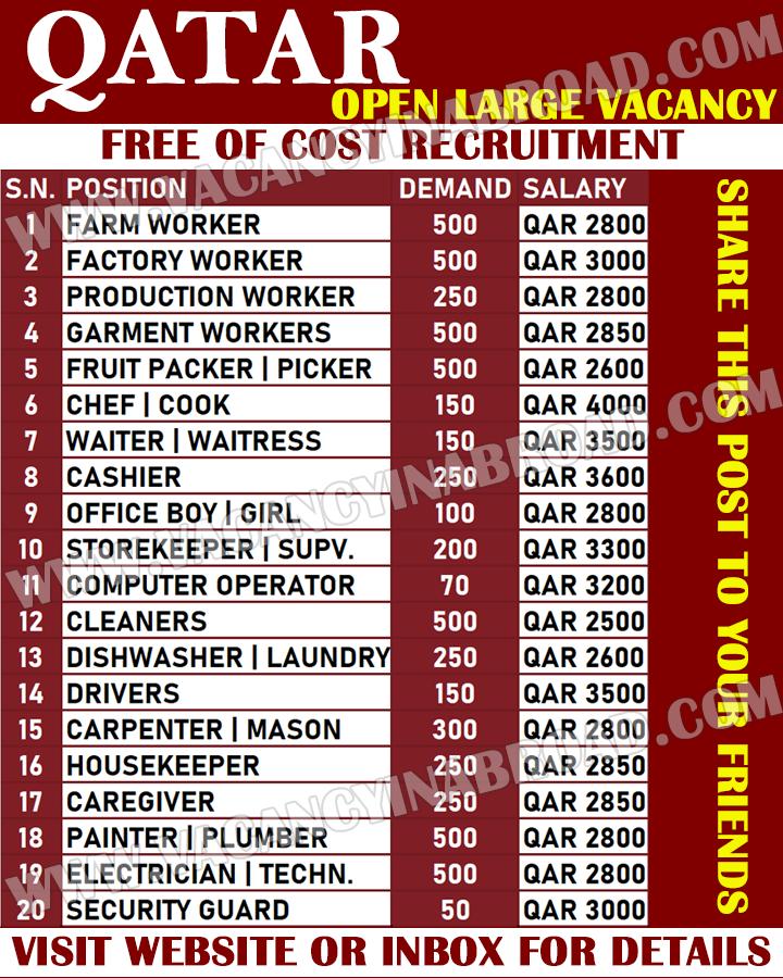Qatar Open Large Vacancy