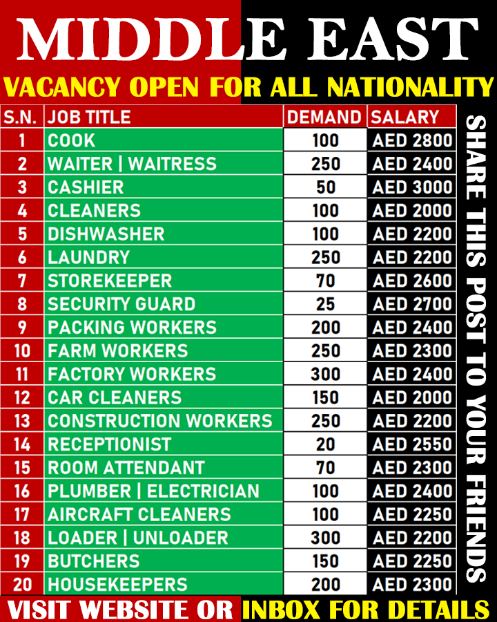 details about work vacancy in middle east